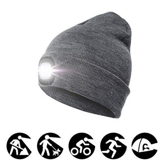 LED Hat Rechargeable Headlamp
